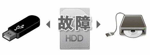 ハードディスク 故障 セクタ