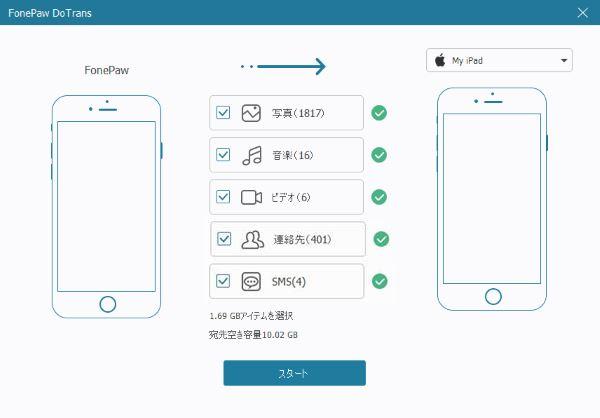 iPhone iPad データ 移動