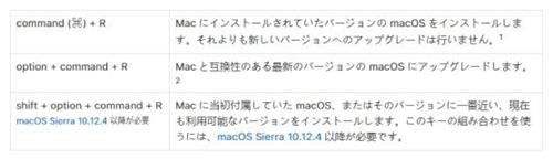 Mac ユーティリティ