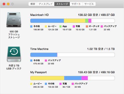 Mac ストレージ 情報 ディスク