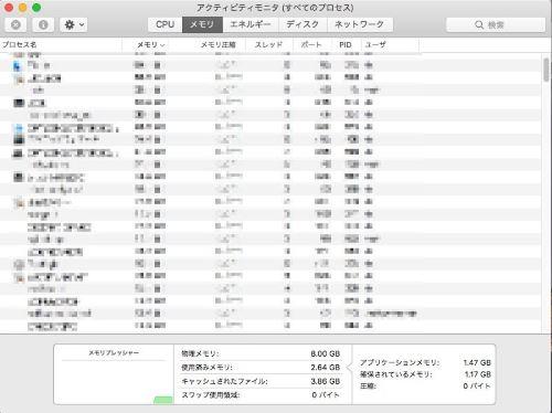 Mac 圧縮 メモリ