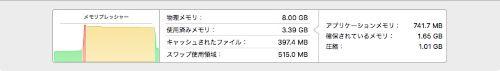 Mac メモリ 使用状況